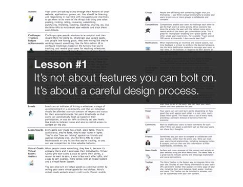 layout features lesson lesson 1it s not about features