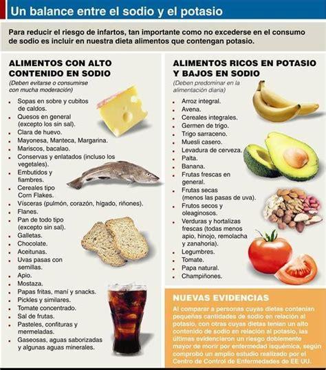 alimentos que contengan sodio sodio potasio nutrici 243 n nutrici 243 n salud