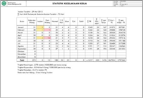 Contoh Laporan Kejadian Kecelakaan by Bhoedieyanto Form Laporan Statistik Kecelakaan Kerja