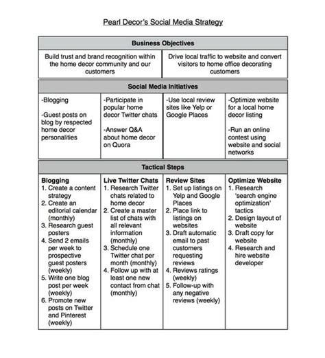 social media strategy template tactical steps digital