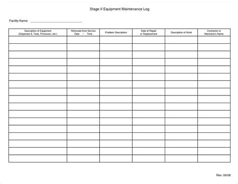 function checklist template 100 function checklist template executive function