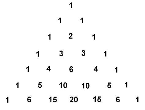 tavola trigonometrica il binomio di newton e il triangolo di tartaglia teorema