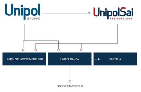 www unipol it struttura societaria gruppo unipol