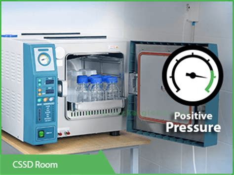 Positive Pressure Room by Positive Pressure Monitor