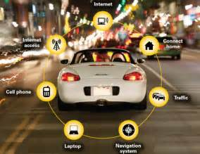 Connected Car New Technology Connected Cars Coming To Canada Aren Dhadwal S