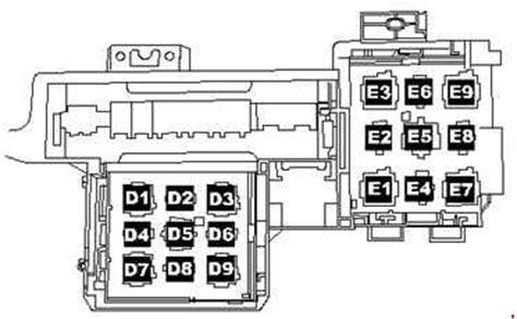 vw touareg fuse box wiring diagrams