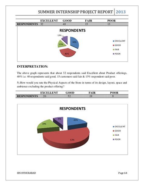 Jp Mba Summer Internship by Mba Summer Internship Project Report
