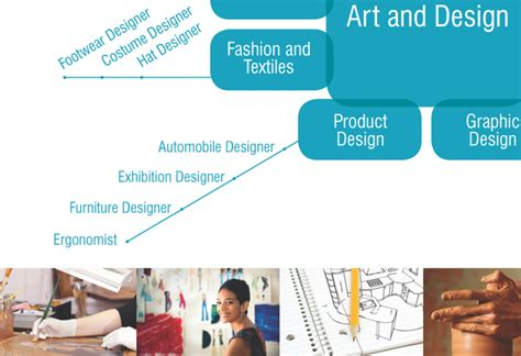 layout artist career careers in art and design chart