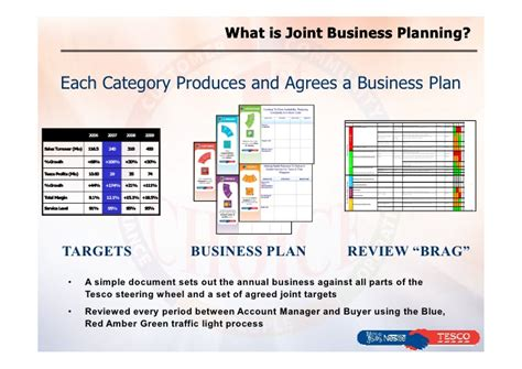 07 Joint Business Planning With Tesco And Nestle Joint Business Plan Template