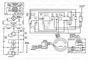 briggs stratton power 8915 2 l4002 generac portable generator 4 000 watt wiring diagram