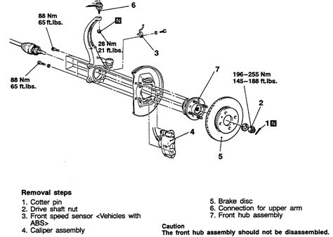 how to remove axle nut cover 1994 hyundai sonata repair guides front suspension knuckle hub and