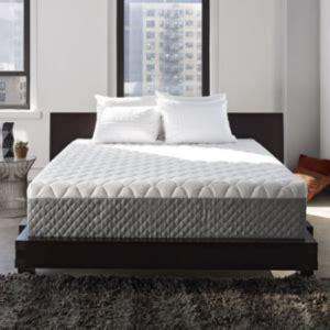 Sleep Innovations Mattress Reviews by High Memory Foam Mattress The Best Choice For You