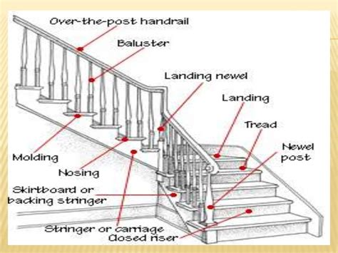 stair definition staircase ppt kamal