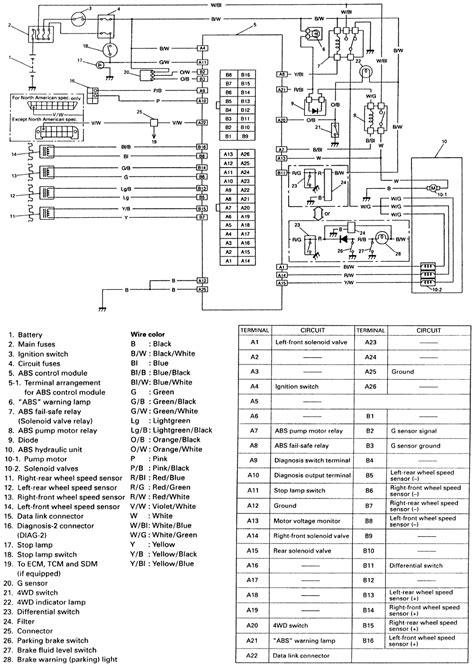 suzuki sidekick wiring diagram repair guides 4 wheel anti lock brake system sidekick sport testing and diagnosis