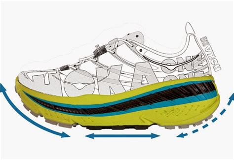 what running shoe is right for me myrundoc what is a hoka is it the right running shoe for me