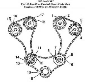 Suzuki Xl7 Timing Chain Replacement Timing Arrangement Camshaft And Cranshaft For Xl7