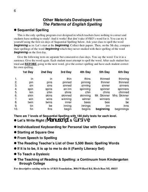 same pattern words sle 100 index patterns english spelling volumes 1 10