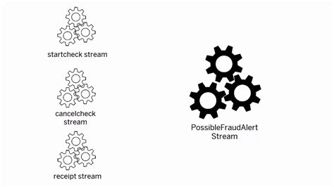 youtube pattern matching sap hana academy streaming analytics what is pattern