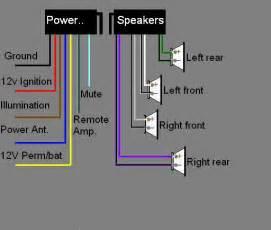 hyundai santa fe radio wiring diagram hyundai free