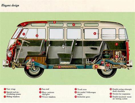 volkswagen van inside scale model news volkswagen camper van bulli is go