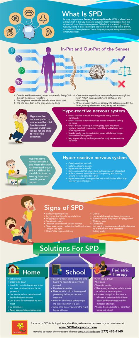 speaking pressure learn from the testimony and real experiences of an actor a a eye books sensory processing disorder spd infographic