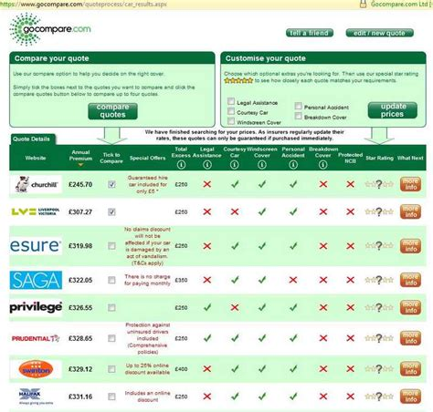Car Insurance Comparison Quote 5 by Comparison Quotes Quotesgram