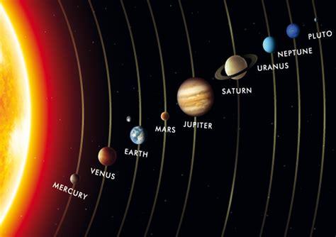 imagenes asombrosas de los planetas sistema solar para imprimir