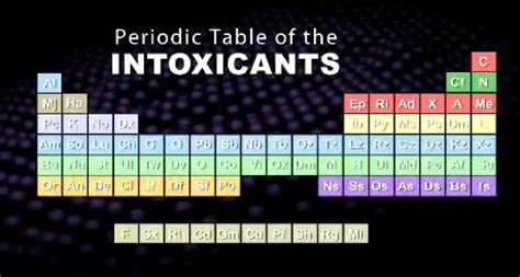 periodic table  intoxicants periodic tables taules periodiques pinterest  ojays