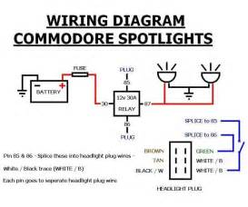 wiring diagram fog light wiring diagram images download