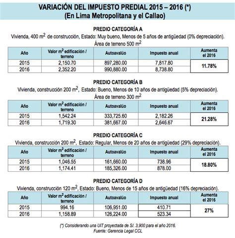 factura impuesto predial 2016 bogota www impuesto predial formulario para pago 2015 hairstyle