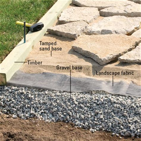 How To Install Landscape Timbers Installing Edging Patio Wall Installation Tips