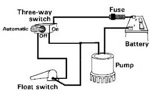 bilge wiring diagram get free image about wiring diagram
