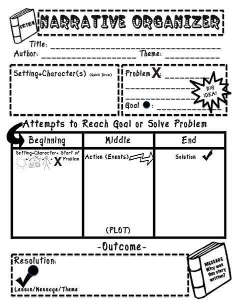 printable narrative planner graphic organizer for narrative teaching writing