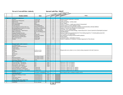 audit template audit plan template pictures to pin on