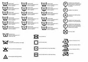 Tumble Dryer Signs On Clothes Your Guide To Tumble Symbols