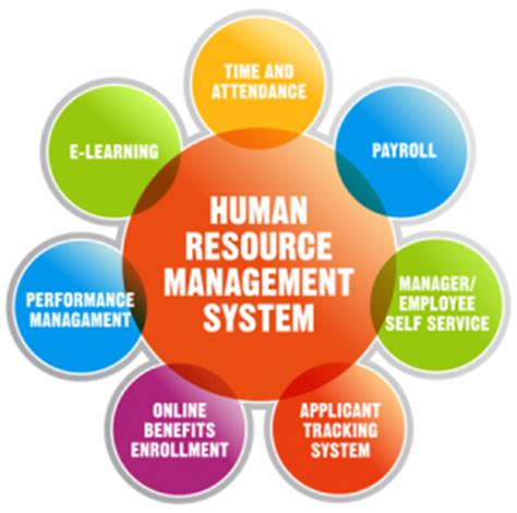 payroll services hr services human capital management view original how to choose hr system hr and payroll for microsoft