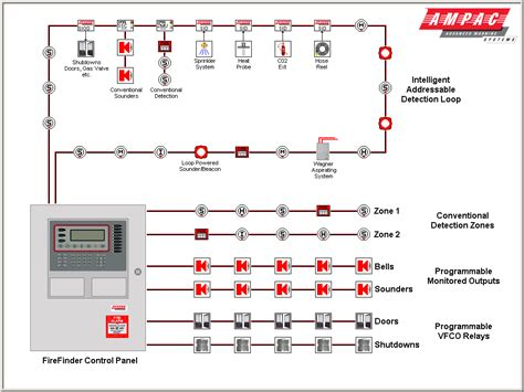 alarm wiring diagrams wiring diagram echanting redirect alarm wiring