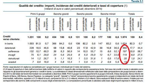 maggiori banche italiane i crediti deteriorati delle banche italiane