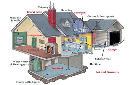 home needs home inspection brooks home advisor