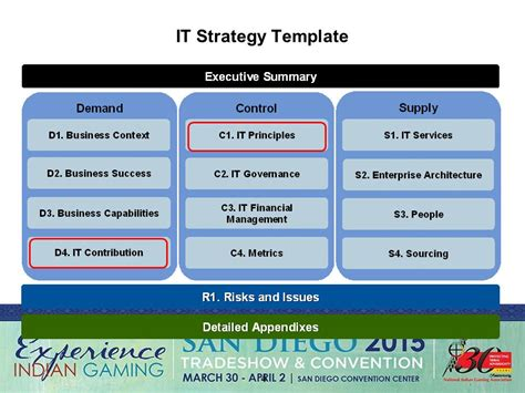 it strategy template it strategy the critical link between success and failure