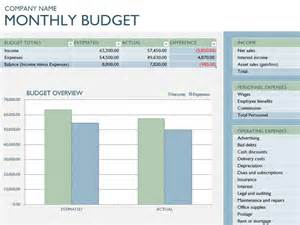 Microsoft Excel Business Templates Ms Excel Monthly Business Budget Template Formal Word