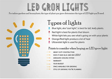 what are the best led grow lights best led grow lights reviews for cannabis 2017 top led