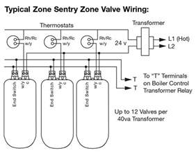 wire diagram for taco zone valves for hydronic heating systems