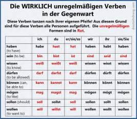 german classes conjugation of german verbs linguaworld in