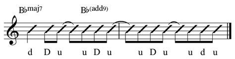 guitar tutorial it might be you guitar guitar chords it might be you guitar chords it