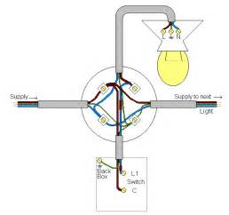 electrics single way lighting