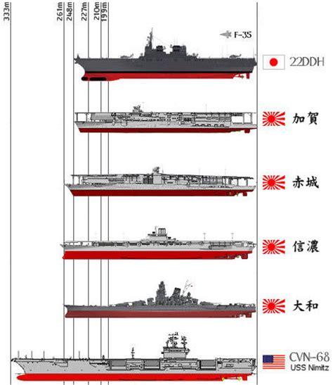 Hyuga Class Helicopter Destroyer Ship 11250 F Toys 銀時 提督 on quot miyagipco 祝 いずも型2番艦 かが ですね かが といえば旧