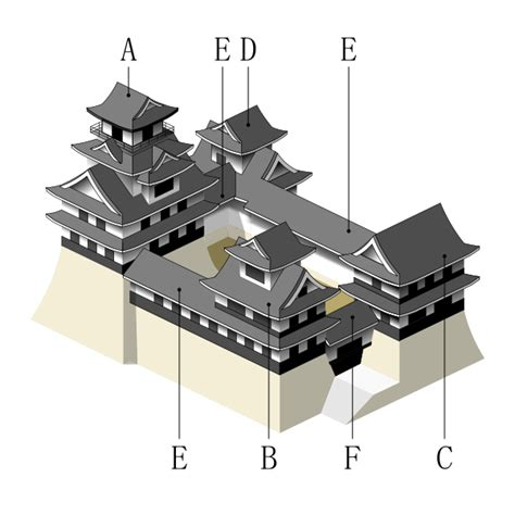 japanese castle floor plan file quot coalition quot japanese castle tenshu layout format svg