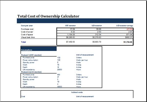 cost to complete template ms excel total cost of ownership calculator template