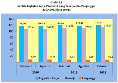 Ekonomika Indonesia ekonomika pembangunan 1 mutosagala laman 5
